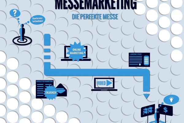 Infografik: Messemarketing (web layout)