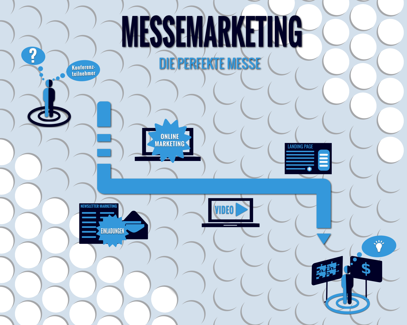 Infografik: Messemarketing (web layout)